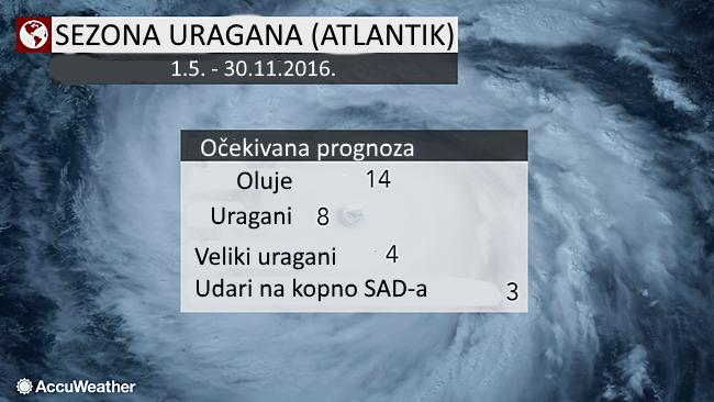 650x366_04061052_atlantic-hurricane-forecast-graphic