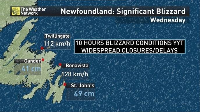kanada snoww